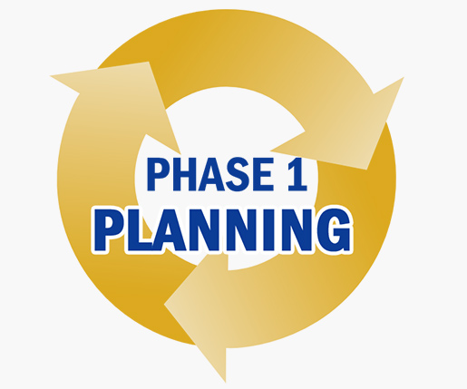 Betson Approach - Phase 1 - Planning