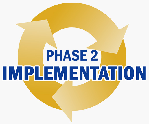 Phase 2 - Implementation