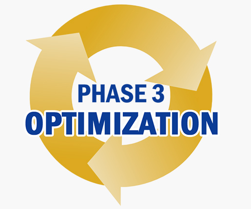 Phase 3 - Optimization